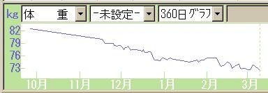 090310weight.jpg