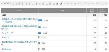 access_okayamayuko.jpg